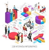 Job Interview Infographics Composition. Job interview infographics with isometric images of colourful diagrams arrows editable text columns and human characters Royalty Free Stock Images
