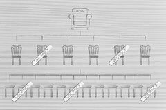 Company`s organization chart with chairs and vacancies Royalty Free Stock Photography