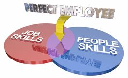 Job Plus People Skills Perfect-Werknemersarbeider Venn Diagram 3d I Stock Illustratie