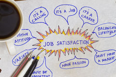 Job satisfaction Stock Image