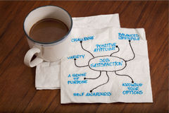 Job satisfaction napkin doodle Royalty Free Stock Photos
