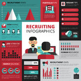 Job Search Strategy Flat Infographic Banner. Jobs search strategy for employment and successful career with recruitment statistics and resume tips infographics Stock Photo