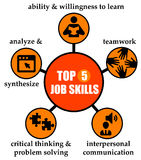 Job skills. Overview of important job skills Royalty Free Stock Images