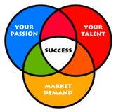 Job success Stock Images