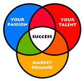 Job success Stock Images