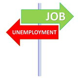Job or unemployment. Signpost showing two different directions between job and unemployment in white background Stock Image