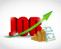 Job word and business money graph Royalty Free Stock Photo