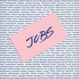 Jobs, freie Stellen und Öffnungen Lizenzfreie Stockfotos