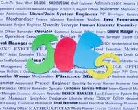 Jobs, freie Stellen und Öffnungen Stockfoto