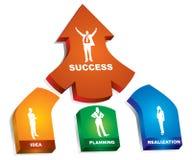 Jobstepps eines erfolgreiche Geschäfts Lizenzfreies Stockfoto