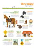 Jockey Infographics Set Royalty Free Stock Image