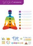 Joga infographic dla twój projekta Obrazy Stock