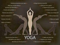 Joga infographics, korzyści joga praktyka Zdjęcia Stock