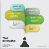 Joga Zdrowy styl życia infographic, wektor Obrazy Royalty Free