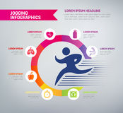 Jogging Infographics - Healthy Lifestyle. Jogging infographics with icons - benefits of jogging in a diagram. Health improvements, muscle strength, mental health Royalty Free Stock Image