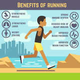 Jogging man, running guy, fitness exercise lifestyle cartoon vector concept Royalty Free Stock Photo