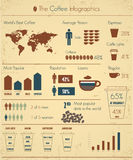 Jogo do infographics do café Foto de Stock Royalty Free