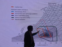 Expert showing his climatic comfort diagram. John Farrel author of very interesting complex climatic comfort diagram showing red rectangular area of main comfort Stock Photo