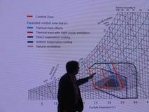 John Farrel som visar hans diagram Arkivfoto