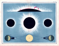 1855 Johnston Total Solar Eclipse Diagram showing solar flares and the sun`s aurora Stock Photos