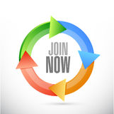 Join Now cycle sign concept illustration design Royalty Free Stock Images
