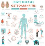 Joints diseases. Arthritis, osteoarthritis symptoms, treatment i. Con set. Medical infographic design. Vector illustration stock illustration