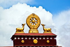 Jokhang-Tempel Lizenzfreie Stockfotografie