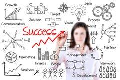 Jong het bedrijfsvrouw schrijven succes. royalty-vrije stock fotografie
