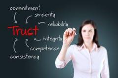 Jong het bedrijfsvrouw schrijven vertrouwen de bouwconcept Stock Afbeelding