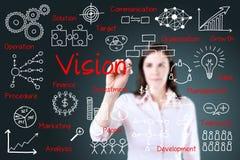 Jong het bedrijfsvrouw schrijven visieconcept. Royalty-vrije Stock Fotografie