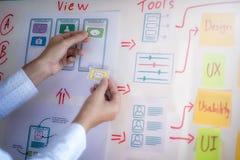 Jonge ontwerper planning voor toepassing die zich in bureau ontwikkelen Het ontwerpconcept van de gebruikerservaring stock foto
