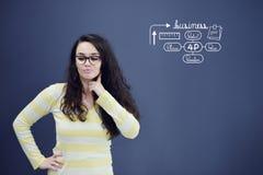Jonge vrouw met achtergrond met getrokken bedrijfsgrafiek, pijl en pictogrammen Stock Fotografie