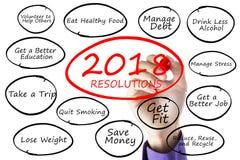 Jonge zakenman het schrijven tekst van 2018 resoluties Stock Foto's