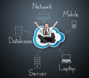 De gegevensverwerkingsdiagram van de wolk Stock Afbeeldingen