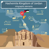 Jordan  infographics, statistical data, sights Stock Photography