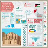 Jordan  infographics, statistical data, sights Stock Photos