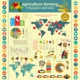 Jordbruk som brukar infographics Arkivfoton