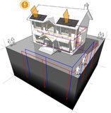 Jordkällvärmepumpen och det photovoltaic panelhuset diagram Arkivfoton