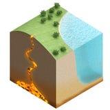Jordskiva med landskap Royaltyfri Illustrationer