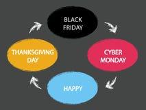 Jour de thanksgiving, vendredi noir, cyber lundi Images libres de droits