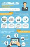 Journalista Infographic Elements Foto de Stock Royalty Free