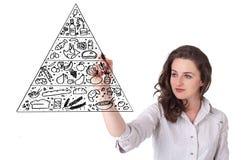 Jovem mulher que desenha uma pirâmide de alimento no whiteboard Foto de Stock