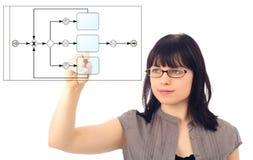 Jovem mulher que tira um diagrama de Bpmn Imagens de Stock Royalty Free