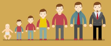 Jovens da vida humana da idade do envelhecimento do homem que crescem o processo velho ilustração stock