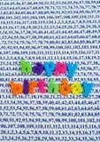 Joyeux anniversaire. Tous les âges sont couverts. images stock