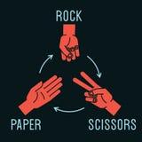 Juego de la mano Roca, tijeras, papel reglas gestos Vector Ilustración del Vector