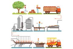 Juice production process stages, factory producing apple juice from fresh apple vector Illustrations. Isolated on a white background vector illustration