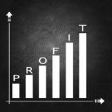 Bedrijfseconomie en besluit die - maken Royalty-vrije Stock Foto's