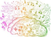 Juiste Hersenenhemisfeer vector illustratie