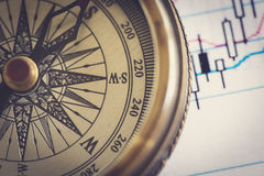 Juiste richting van uw zaken Stock Foto's